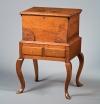 Piedmont, North Carolina Furniture, 1780-1860
